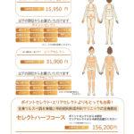 甲府昭和脱毛コースチラシ表(2021年3月改訂版)